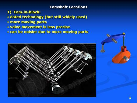 1 Camshaft Locations 1) Cam-in-block: dated technology (but still widely used) dated technology (but still widely used) more moving parts more moving parts.
