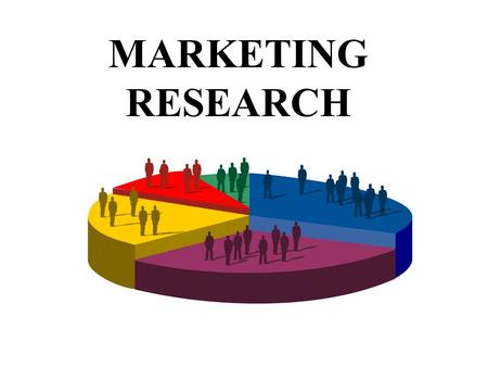 MARKETING RESEARCH. A process of planning and executing the conception, pricing, promotion, and distribution of ideas, goods and services to create exchanges.
