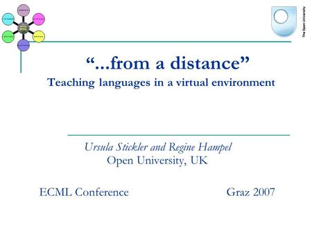 """...from a distance"" Teaching languages in a virtual environment Ursula Stickler and Regine Hampel Open University, UK ECML ConferenceGraz 2007."