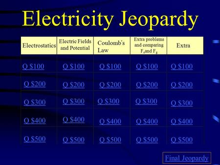 Electricity Jeopardy Electrostatics Electric Fields and Potential Coulomb ' s Law Extra problems and comparing F e and F g Extra Q $100 Q $200 Q $300.