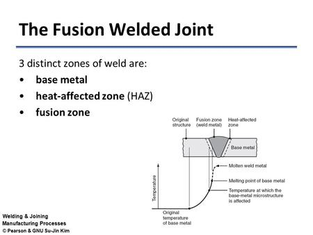 © Pearson & GNU Su-Jin Kim Welding & Joining Manufacturing Processes The Fusion Welded Joint 3 distinct zones of weld are: base metal heat-affected zone.
