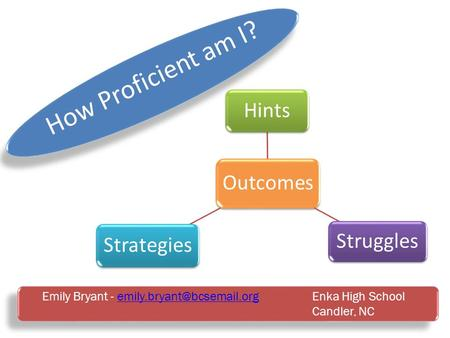 How Proficient am I? Emily Bryant - Enka High Candler, NC Outcomes Hints Struggles Strategies.