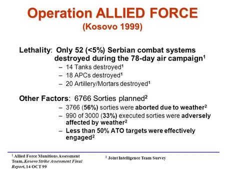Operation ALLIED FORCE (Kosovo 1999) Lethality: Only 52 (<5%) Serbian combat systems destroyed during the 78-day air campaign 1 –14 Tanks destroyed 1 –18.