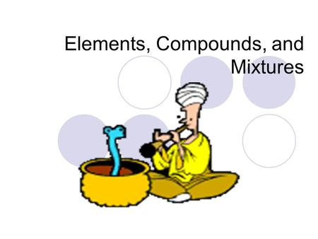 Elements, Compounds, and Mixtures 3 KINDS OF MATTER Elements Compounds Mixtures.