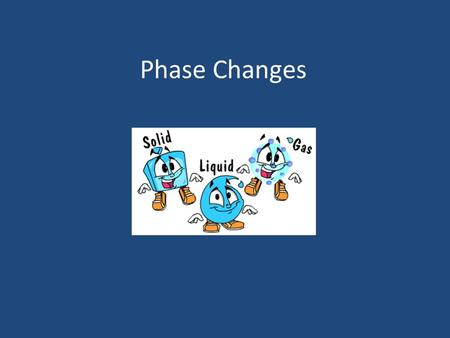 Phase Changes. Review: 5 Phases of Matter Solid Liquid Gas Plasma Bose-Einstein Condensate.