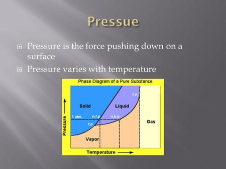  Pressure is the force pushing down on a surface  Pressure varies with temperature.
