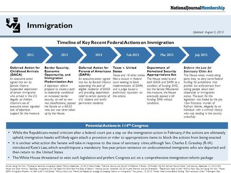 "Immigration Source: Seung Min Kim, ""Funding bill becomes immigration battle,"" Politico, September 18, 2014; Steve Vladek, ""National Security and the 2014."