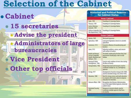 Selection of the Cabinet Cabinet 15 secretaries Advise the president Administrators of large bureaucracies Vice President Other top officials.