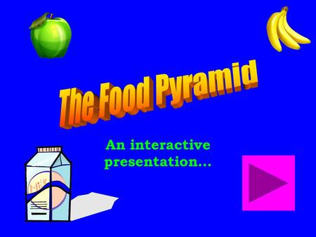 An interactive presentation…. Just click on the food group you want to learn about… Take A Quiz.