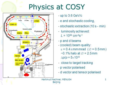 Hartmut Machner, MENU04 Beijing 1 Physics at COSY - up to 3.6 GeV/c - e and stochastic cooling, - stochastic extraction (10 s - min) - luminosity achieved: