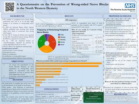 244 responses A Questionnaire on the Prevention of Wrong-sided Nerve Blocks in the North Western Deanery Lie J 1 & Naylor K 2 1 Specialty Trainee (ST6),