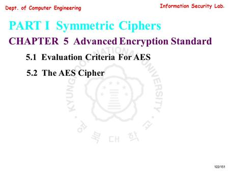 Information Security Lab. Dept. of Computer Engineering 122/151 PART I Symmetric Ciphers CHAPTER 5 Advanced Encryption Standard 5.1 Evaluation Criteria.