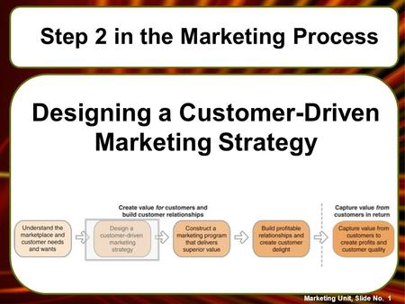 customer driven marketing strategy essay Marketing assessment part 1 using a real life example of a company outline the key components of a customer driven marketing strategy illustrate how.