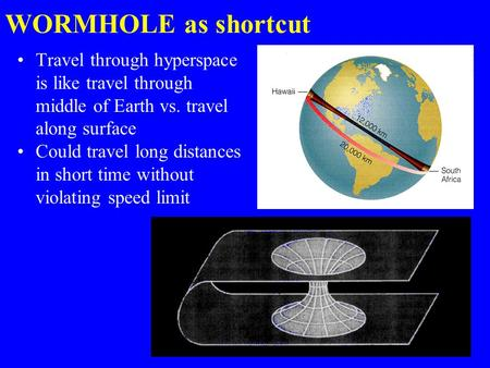 WORMHOLE as shortcut Travel through hyperspace is like travel through middle of Earth vs. travel along surface Could travel long distances in short time.