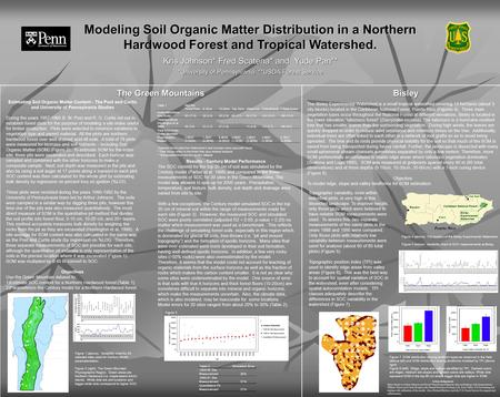 Modeling Soil Organic Matter Distribution in a Northern Hardwood Forest and Tropical Watershed. Kris Johnson* Fred Scatena* and Yude Pan** *University.