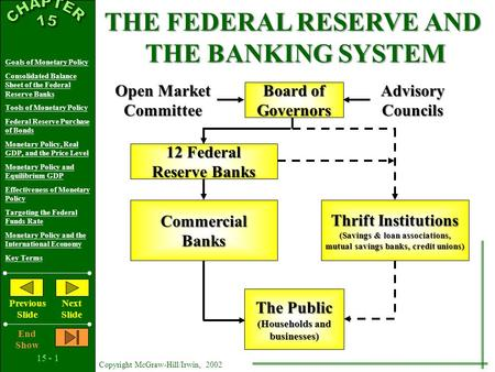 15 - 1 Copyright McGraw-Hill/Irwin, 2002 Goals of Monetary Policy Consolidated Balance Sheet of the Federal Reserve Banks Tools of Monetary Policy Federal.