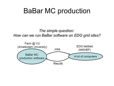 BaBar MC production BaBar MC production software VU (Amsterdam University) A lot of computers EDG testbed (NIKHEF) Jobs Results The simple question: