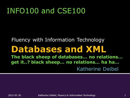 Fluency with Information Technology INFO100 and CSE100 Katherine Deibel 2012-05-30Katherine Deibel, Fluency in Information Technology1.