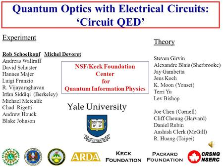 Quantum Optics with Electrical Circuits: 'Circuit QED' Yale University Experiment Rob Schoelkopf Michel Devoret Andreas Wallraff David Schuster Hannes.