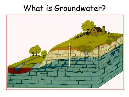 What is Groundwater?. LA's Water Resources You may be familiar with Spring water…
