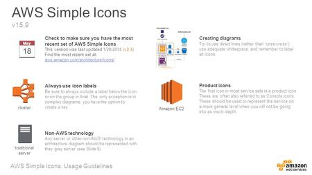 AWS Simple Icons v15.9 AWS Simple Icons: Usage Guidelines Check to make sure you have the most recent set of AWS Simple Icons This version was last updated.
