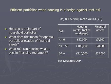 Efficient portfolios when housing is a hedge against rent risk ► Housing is a big part of household portfolios ► What does this mean for optimal portfolio.
