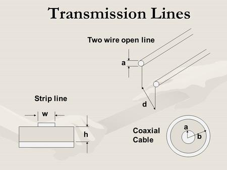 Transmission Lines d a a b w h Two wire open line Strip line Coaxial Cable.