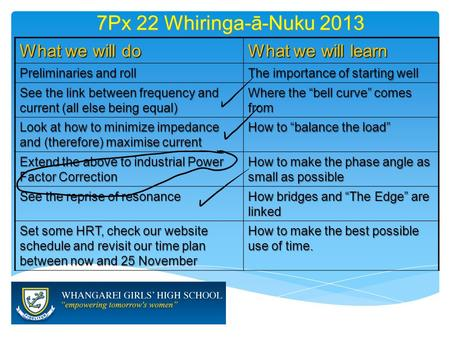 7Px 22 Whiringa-ā-Nuku 2013 What we will do What we will learn Preliminaries and roll The importance of starting well See the link between frequency and.