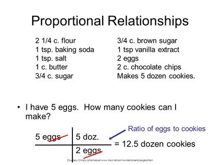 Proportional Relationships I have 5 eggs. How many cookies can I make? 3/4 c. brown sugar 1 tsp vanilla extract 2 eggs 2 c. chocolate chips Makes 5 dozen.