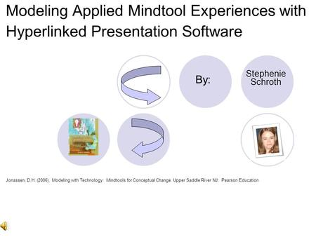 Modeling Applied Mindtool Experiences with Hyperlinked Presentation Software Stephenie Schroth Jonassen, D.H. (2006). Modeling with Technology: Mindtools.