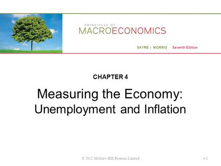 SAYRE | MORRIS Seventh Edition Measuring the Economy: Unemployment and Inflation CHAPTER 4 4-1© 2012 McGraw-Hill Ryerson Limited.