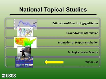 National Topical Studies Estimation of Flow in Ungaged Basins Groundwater Information Estimation of Evapotranspiration Ecological Water Science Water Use.