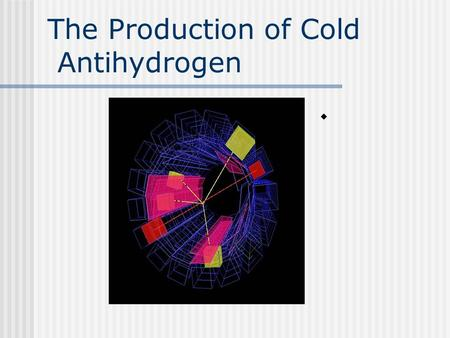 The Production of Cold Antihydrogen w. A Brief History of Antimatter In 1928, Paul Dirac proposes antimatter with his work in relativistic quantum mechanics.