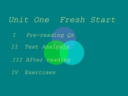 Unit One Fresh Start I Pre-reading Qs II Text Analysis III After reading IV Exercises.