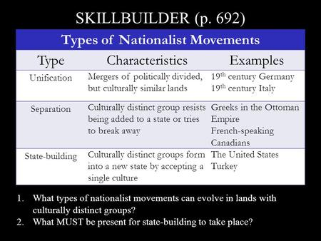 SKILLBUILDER (p. 692) Types of Nationalist Movements TypeCharacteristicsExamples Unification Mergers of politically divided, but culturally similar lands.