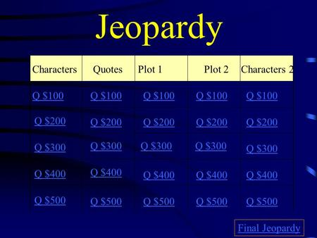 Jeopardy Characters QuotesPlot 1Plot 2 Characters 2 Q $100 Q $200 Q $300 Q $400 Q $500 Q $100 Q $200 Q $300 Q $400 Q $500 Final Jeopardy.