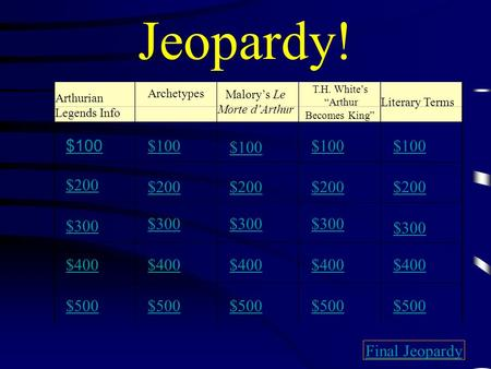 "Jeopardy! Arthurian Legends Info Malory's Le Morte d'Arthur T.H. White's ""Arthur Becomes King"" Literary Terms $100 $200 $300 $400 $500 $100 $200 $300 $400."