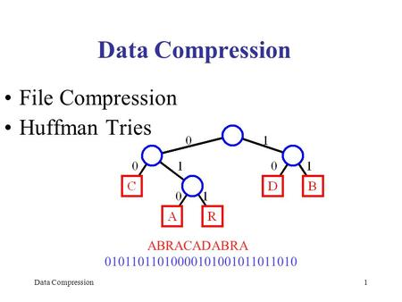 Data Compression1 File Compression Huffman Tries ABRACADABRA 01011011010000101001011011010.