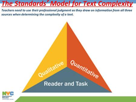 The Standards' Model for Text Complexity Teachers need to use their professional judgment as they draw on information from all three sources when determining.