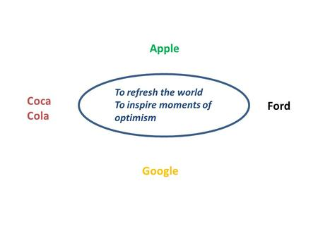 To refresh the world To inspire moments of optimism Apple Google Ford Coca Cola.