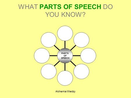 Alchemia Wiedzy WHAT PARTS OF SPEECH DO YOU KNOW? PARTS OF SPEECH.