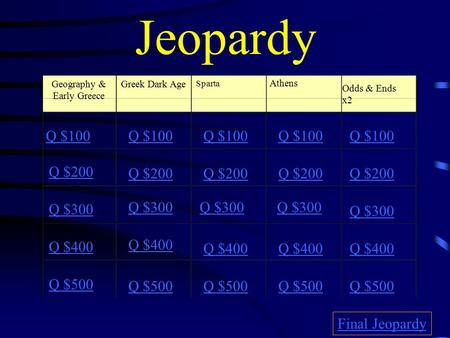 Jeopardy Geography & Early Greece Greek Dark Age Sparta Athens Odds & Ends x2 Q $100 Q $200 Q $300 Q $400 Q $500 Q $100 Q $200 Q $300 Q $400 Q $500 Final.