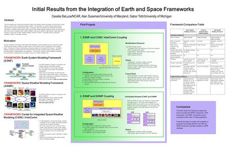 Initial Results from the Integration of Earth and Space Frameworks Cecelia DeLuca/NCAR, Alan Sussman/University of Maryland, Gabor Toth/University of Michigan.