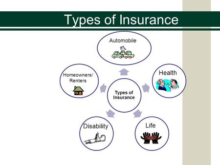 Types of Insurance Automobile Health Life Disability Homeowners/ Renters.