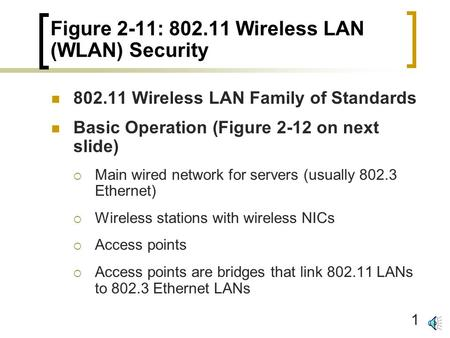1 Figure 2-11: 802.11 Wireless LAN (WLAN) Security 802.11 Wireless LAN Family of Standards Basic Operation (Figure 2-12 on next slide)  Main wired network.