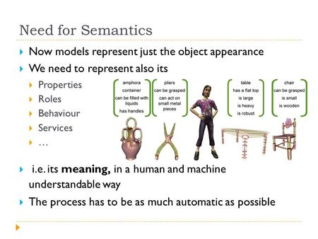 Need for Semantics  Now models represent just the object appearance  We need to represent also its  Properties  Roles  Behaviour  Services  … 