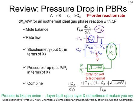 L8-1 Slides courtesy of Prof M L Kraft, Chemical & Biomolecular Engr Dept, University of Illinois, Urbana-Champaign. Review: Pressure Drop in PBRs A →