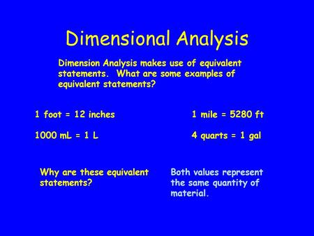 Dimensional Analysis 1 foot = 12 inches1 mile = 5280 ft 1000 mL = 1 L4 quarts = 1 gal Dimension Analysis makes use of equivalent statements. What are some.