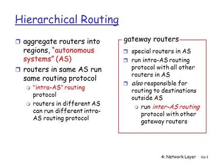 "4: Network Layer4a-1 Hierarchical Routing r aggregate routers into regions, ""autonomous systems"" (AS) r routers in same AS run same routing protocol m."