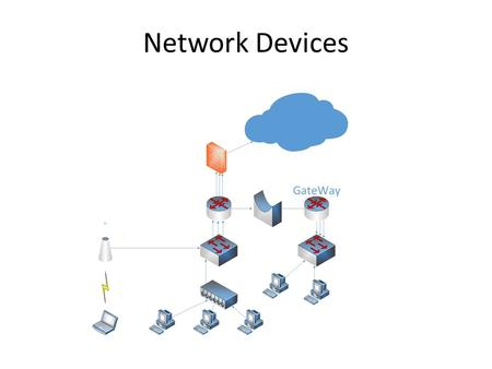 Network Devices. Hub Hubs operate at layer 1 of the OSI model. A hub sees a signal come in and broadcasts that signal out every port except the one it.